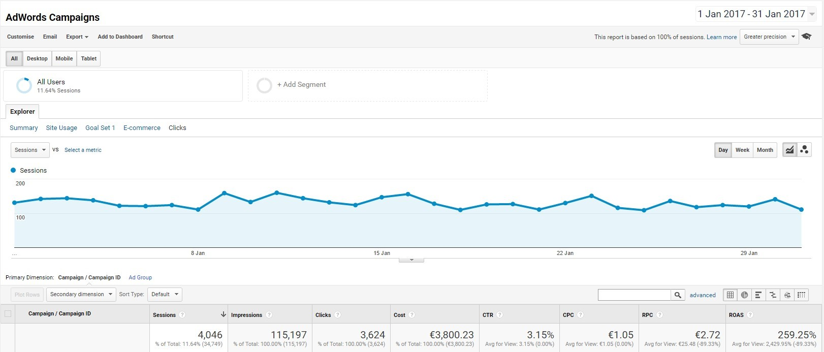 Screenshot google analytics before set up a campaign